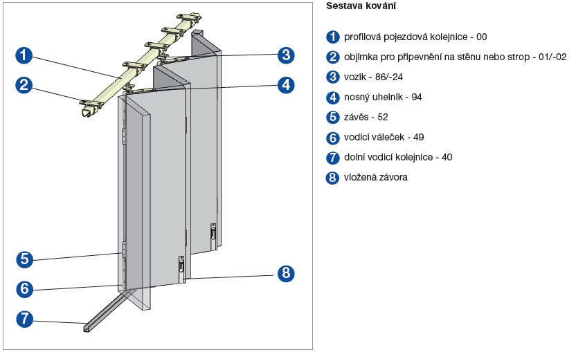 Montáž skládacích dveří na strop