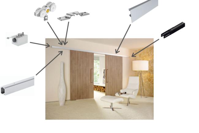 Jak vybrat interiérové kování pro dřevěné posuvné dveře
