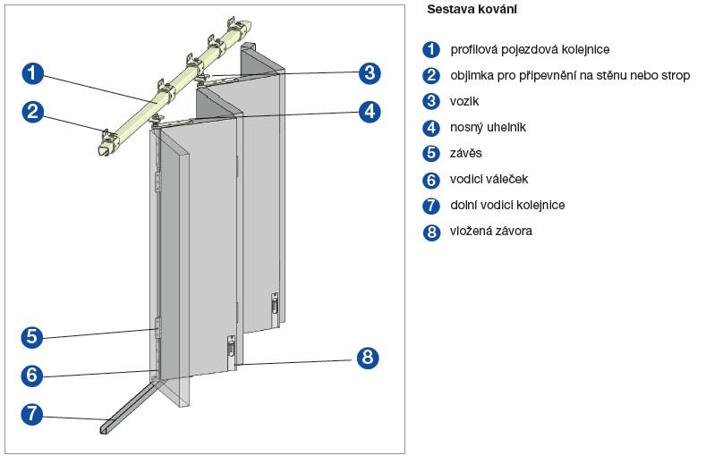 Montáž skládacích dveří na stěnu