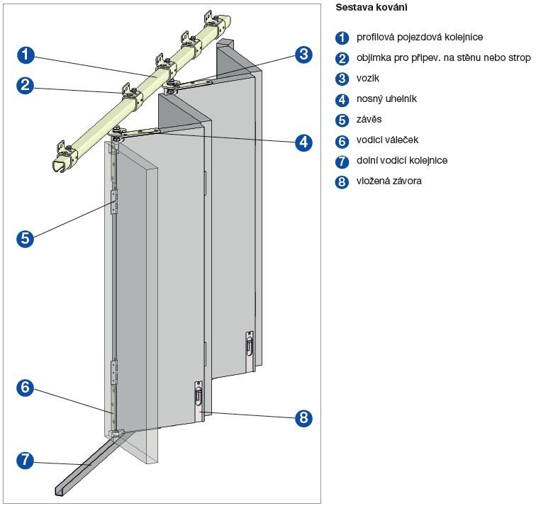 """Montáž skládacích dveří na strop - provedení """"B"""""""